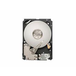 SRV DOD Lenovo HDD 2.5