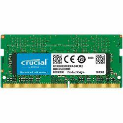 16GB DDR4 2666MT/s (PC4-21300) CL19 DR x8 Unbuffered SODIMM 260pin for Mac