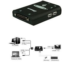 Roline VALUE KVM preklopnik, 1 korisnik - 2 računala, HDMI/USB/Audio