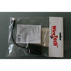 Kabel HDMI - VGA, 15 cm